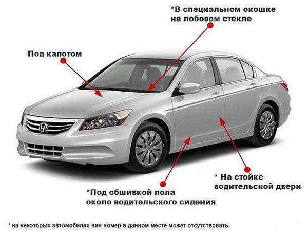 Узнать все о машине что где находится